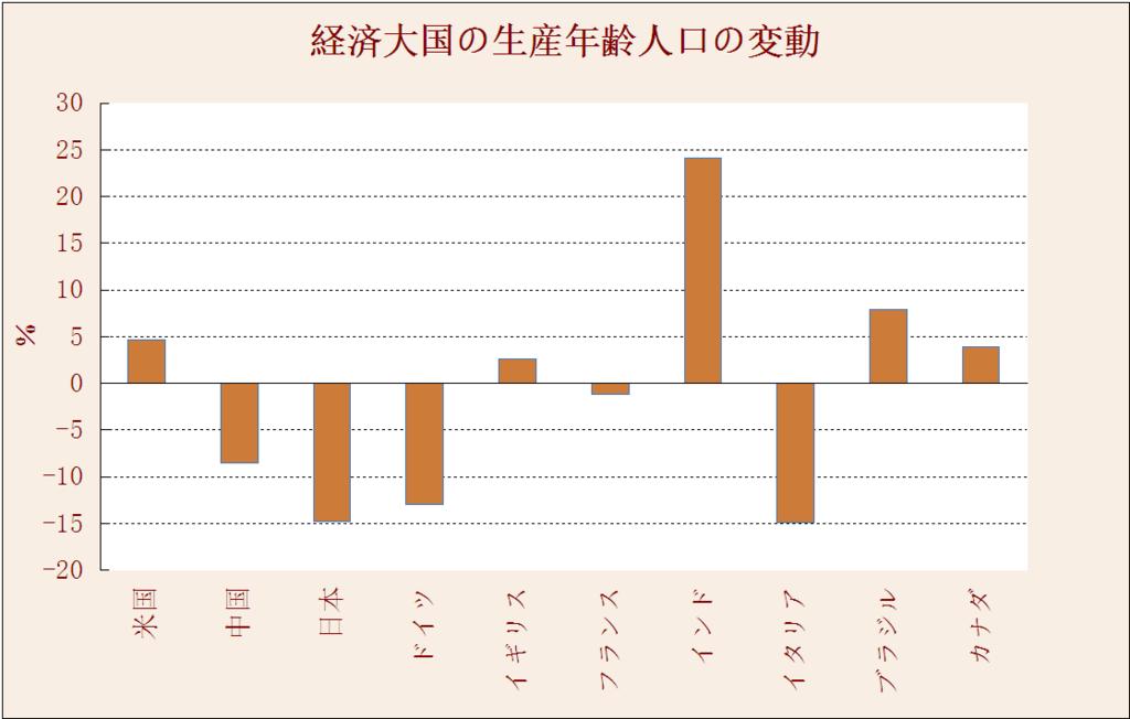 f:id:yukimatu-tousi:20180129231611p:plain