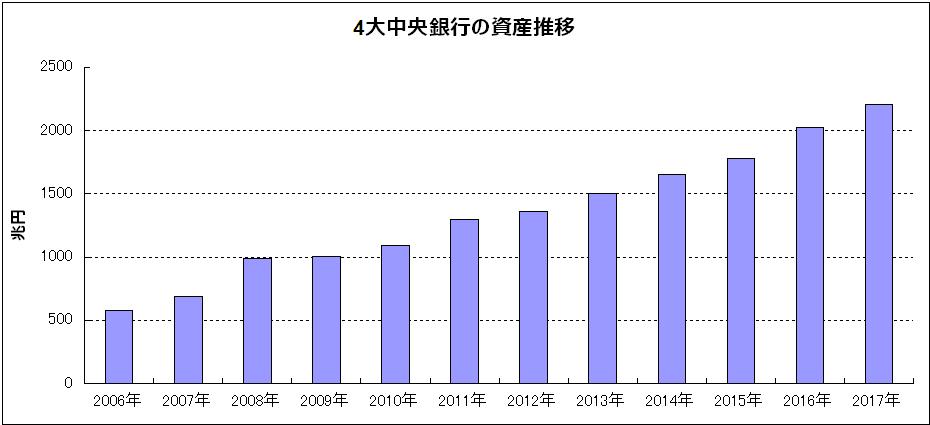 f:id:yukimatu-tousi:20180130153953p:plain