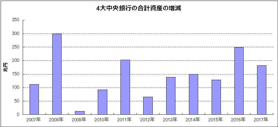 f:id:yukimatu-tousi:20180130154414p:plain