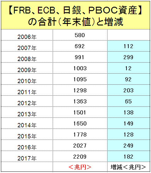 f:id:yukimatu-tousi:20180130154701p:plain