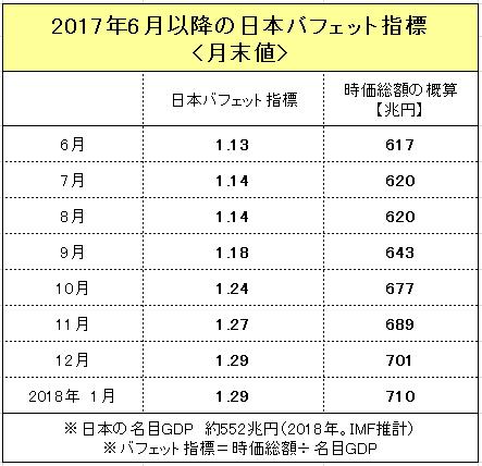 f:id:yukimatu-tousi:20180202100837p:plain