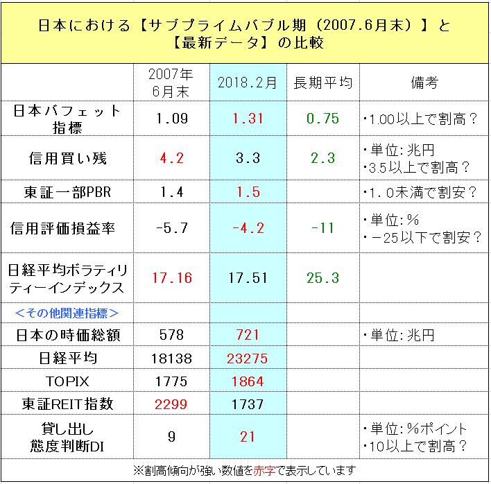 f:id:yukimatu-tousi:20180203104534p:plain