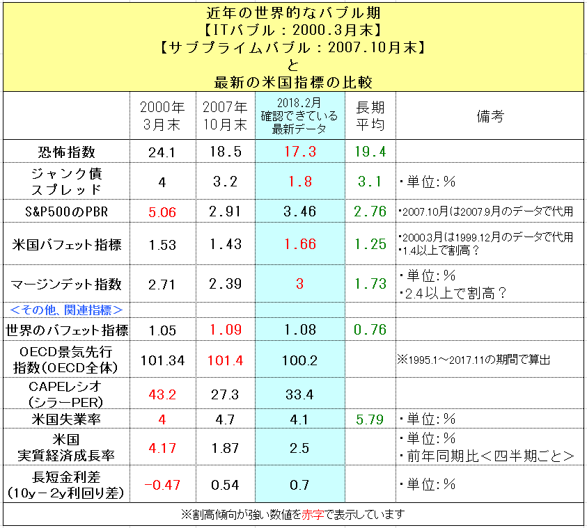 f:id:yukimatu-tousi:20180203105037p:plain