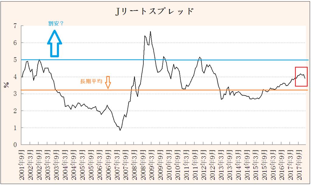f:id:yukimatu-tousi:20180204144915p:plain