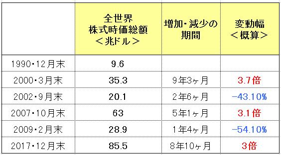 f:id:yukimatu-tousi:20180204152513p:plain