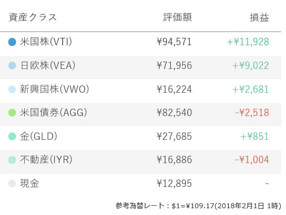 f:id:yukimatu-tousi:20180206223550p:plain