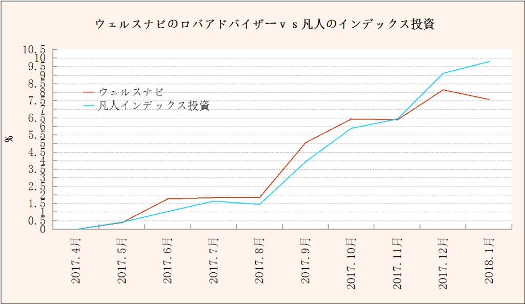f:id:yukimatu-tousi:20180206225052p:plain
