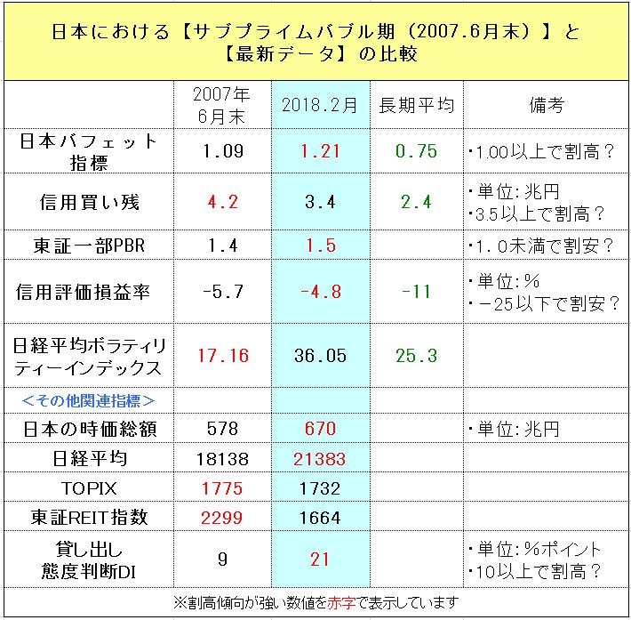 f:id:yukimatu-tousi:20180209232726p:plain