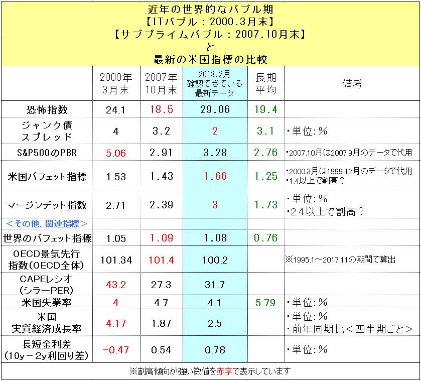 f:id:yukimatu-tousi:20180210065936p:plain