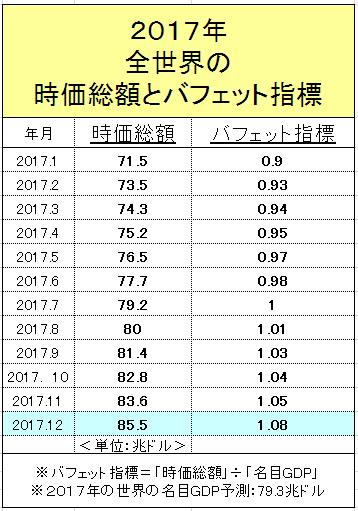 f:id:yukimatu-tousi:20180212172046p:plain