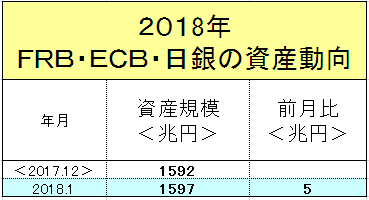 f:id:yukimatu-tousi:20180214123307p:plain