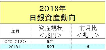 f:id:yukimatu-tousi:20180214123336p:plain