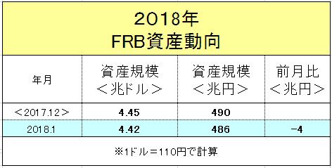 f:id:yukimatu-tousi:20180214123424p:plain