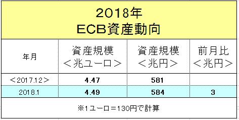 f:id:yukimatu-tousi:20180214123546p:plain