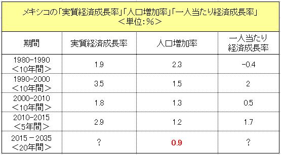 f:id:yukimatu-tousi:20180215154109p:plain