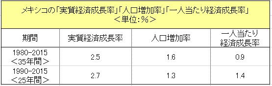 f:id:yukimatu-tousi:20180215154127p:plain
