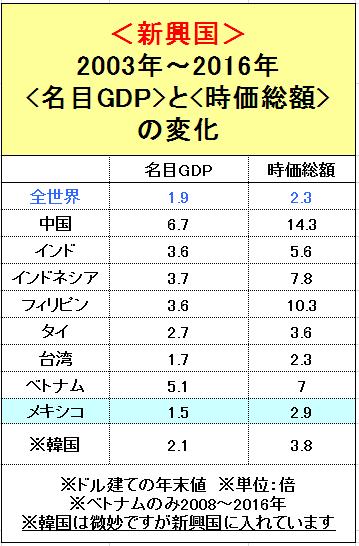 f:id:yukimatu-tousi:20180215155306p:plain