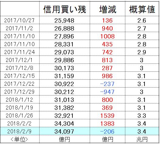 f:id:yukimatu-tousi:20180216202008p:plain