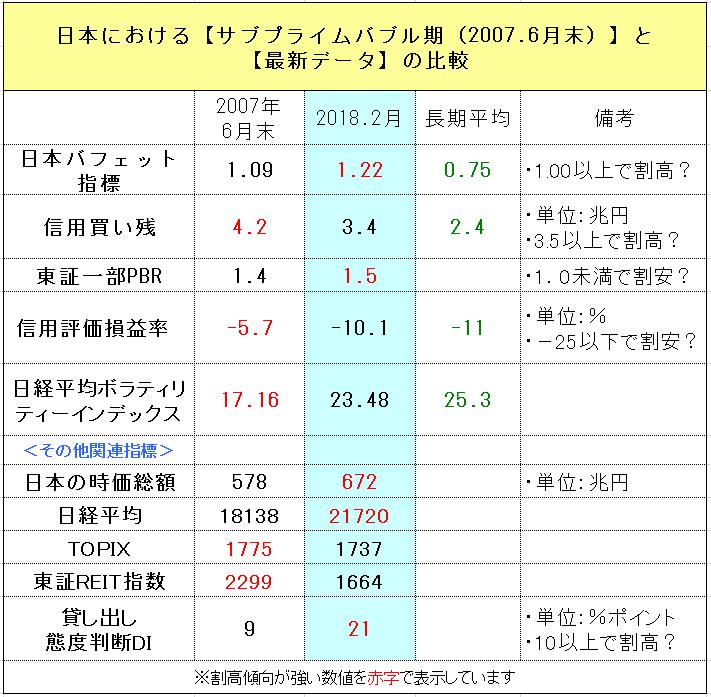 f:id:yukimatu-tousi:20180216221039p:plain