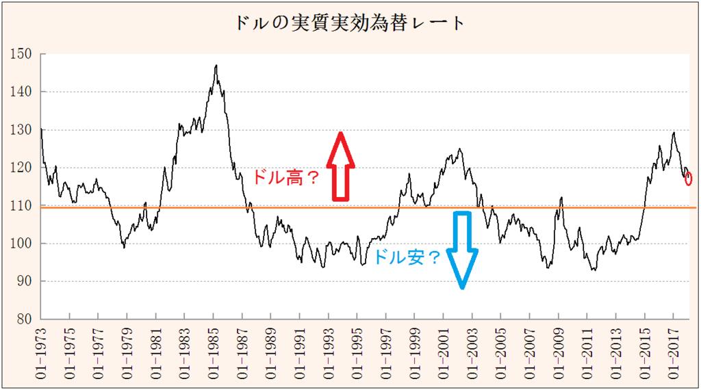 f:id:yukimatu-tousi:20180219224447p:plain