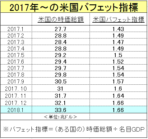 f:id:yukimatu-tousi:20180222201006p:plain