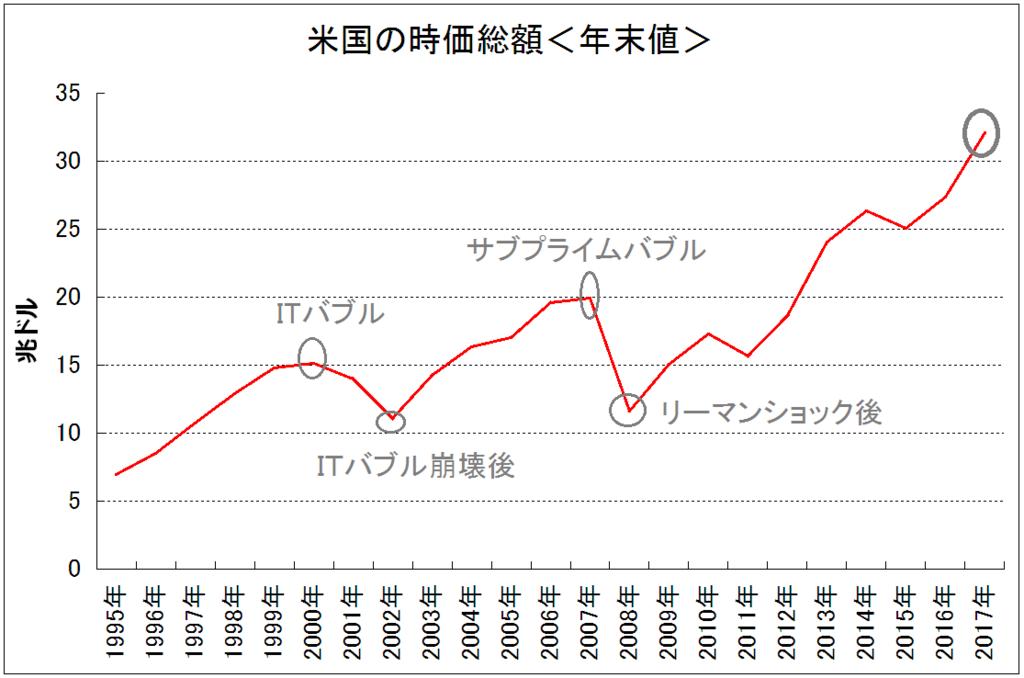 f:id:yukimatu-tousi:20180222202726p:plain