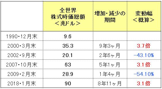 f:id:yukimatu-tousi:20180222225106p:plain