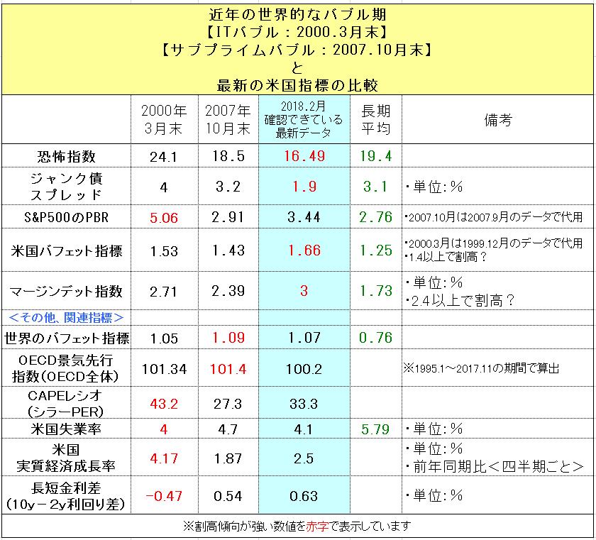 f:id:yukimatu-tousi:20180224144752p:plain