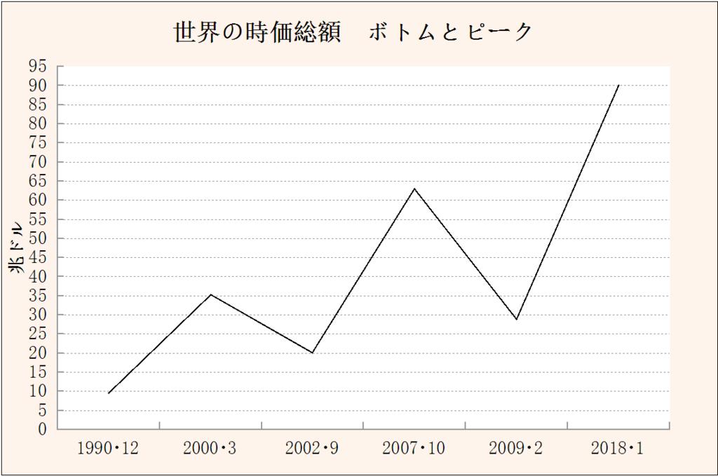 f:id:yukimatu-tousi:20180226160700p:plain
