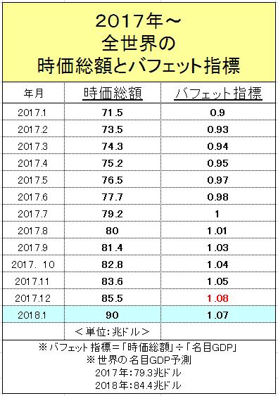 f:id:yukimatu-tousi:20180226161735p:plain