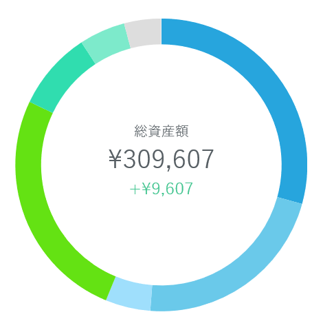 f:id:yukimatu-tousi:20180301220534p:plain