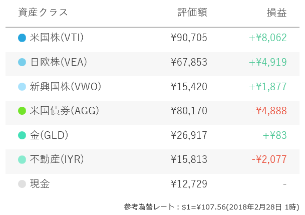 f:id:yukimatu-tousi:20180301220617p:plain