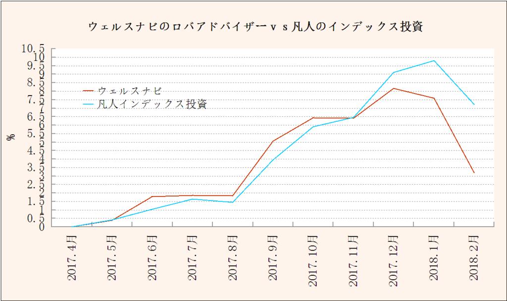f:id:yukimatu-tousi:20180302000429p:plain