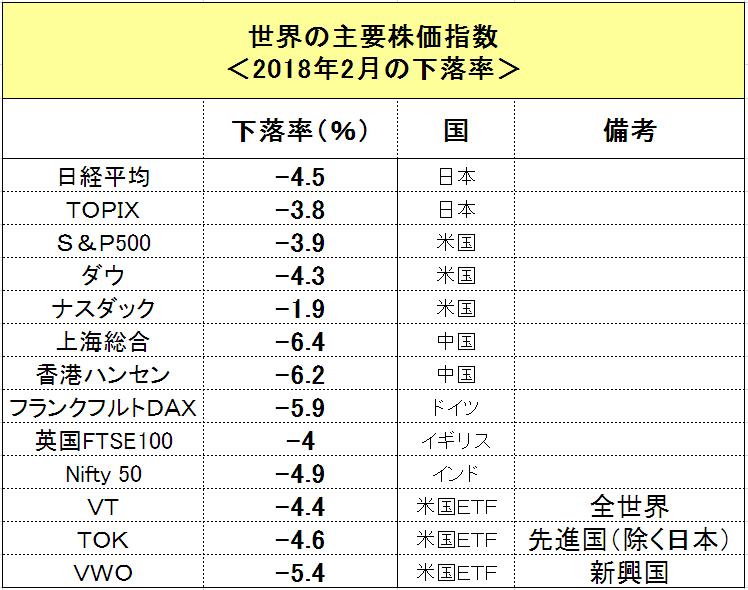 f:id:yukimatu-tousi:20180302165041p:plain