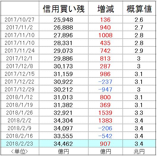 f:id:yukimatu-tousi:20180302215010p:plain