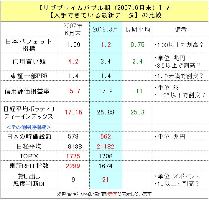 f:id:yukimatu-tousi:20180302220259p:plain