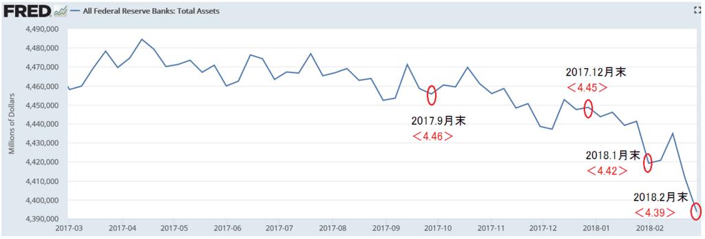 f:id:yukimatu-tousi:20180306221000p:plain