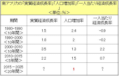 f:id:yukimatu-tousi:20180307201730p:plain