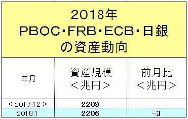 f:id:yukimatu-tousi:20180311202446p:plain