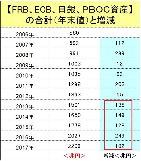 f:id:yukimatu-tousi:20180311220836p:plain