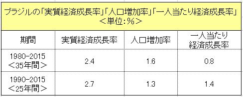 f:id:yukimatu-tousi:20180315223027p:plain