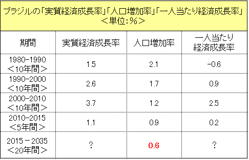 f:id:yukimatu-tousi:20180315223058p:plain