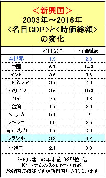 f:id:yukimatu-tousi:20180315224157p:plain