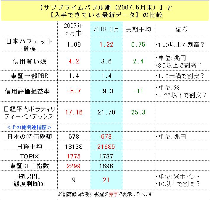 f:id:yukimatu-tousi:20180316201053p:plain