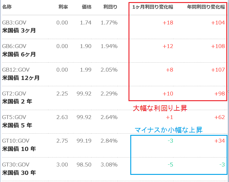 f:id:yukimatu-tousi:20180317203054p:plain