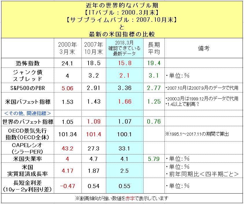 f:id:yukimatu-tousi:20180317221820p:plain