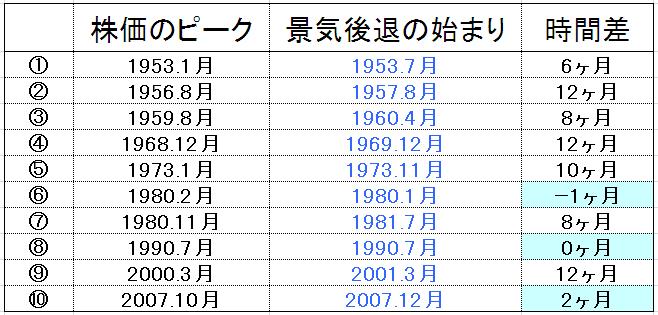 f:id:yukimatu-tousi:20180319161555p:plain
