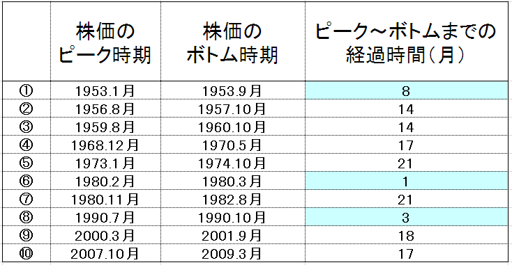 f:id:yukimatu-tousi:20180320215757p:plain