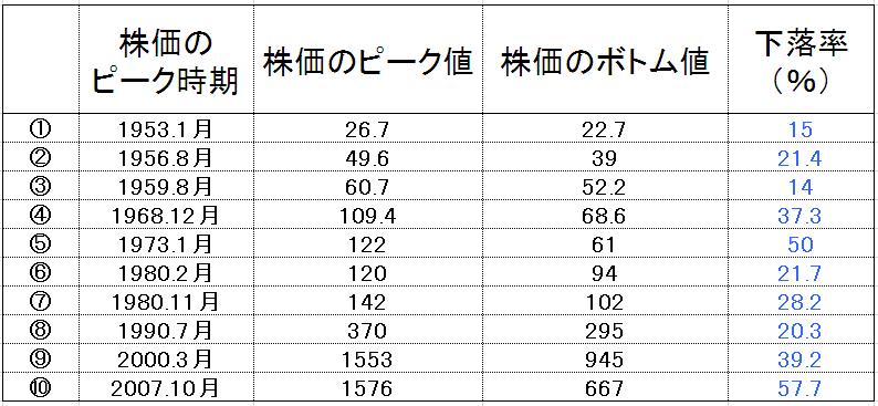 f:id:yukimatu-tousi:20180320215910p:plain