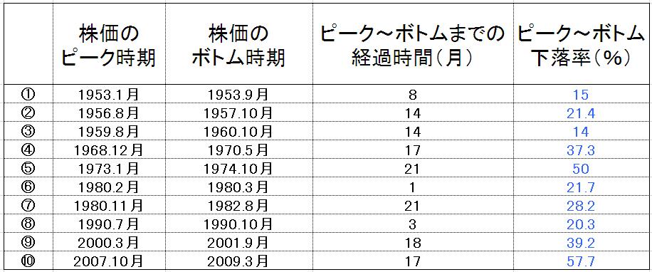 f:id:yukimatu-tousi:20180320220046p:plain